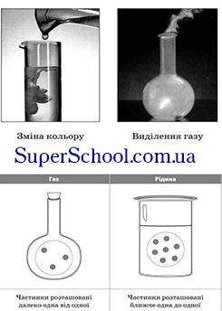 зно-таблиці-хімія-1