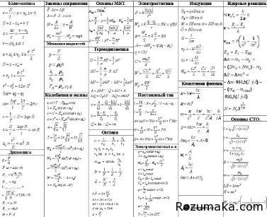 фізичні формули