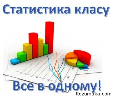 Статистика класу