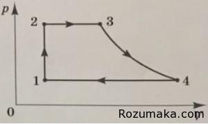 Відповіді ЗНО 2016. Фізика. завд 22
