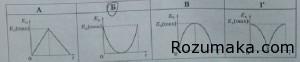 Відповіді ЗНО 2016. Фізика. завд 4
