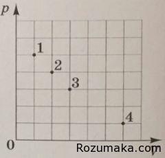 Відповіді ЗНО 2016. Фізика. завд 6